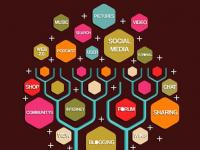 """网络推广新概念""""SEO+"""" 增强营销技巧,提高转化效果"""