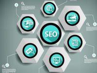 网站优化不仅仅是网站,整合营销才有更多可能,SEO/SEM/SMO都不可或缺