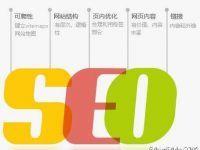 """""""SEO""""网站排名优化为什么见效慢?"""